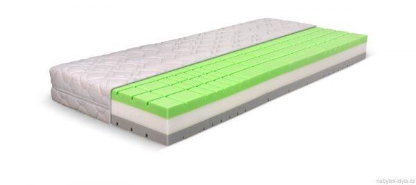 Antidekubitní matrace do postele Hellen