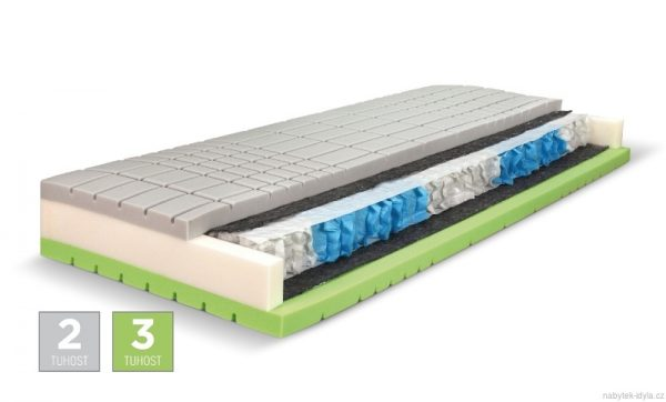 Kaliope luxusní pružinová matrace s antidekubitním prořezem