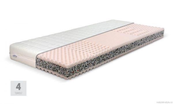 Sabina akční matrace do postele
